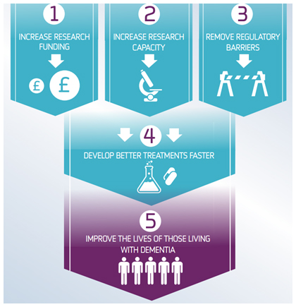manifesto-infographic