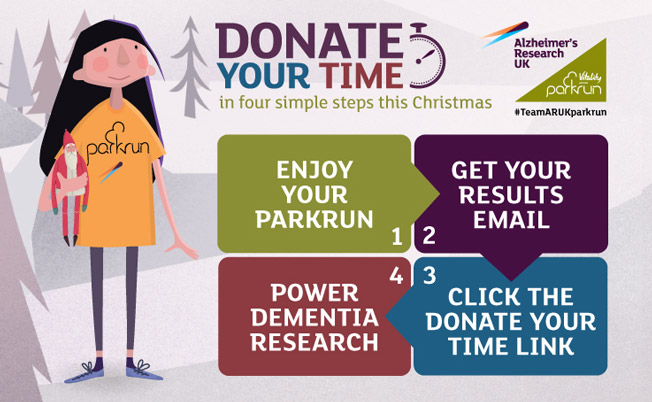 donate your time infographic