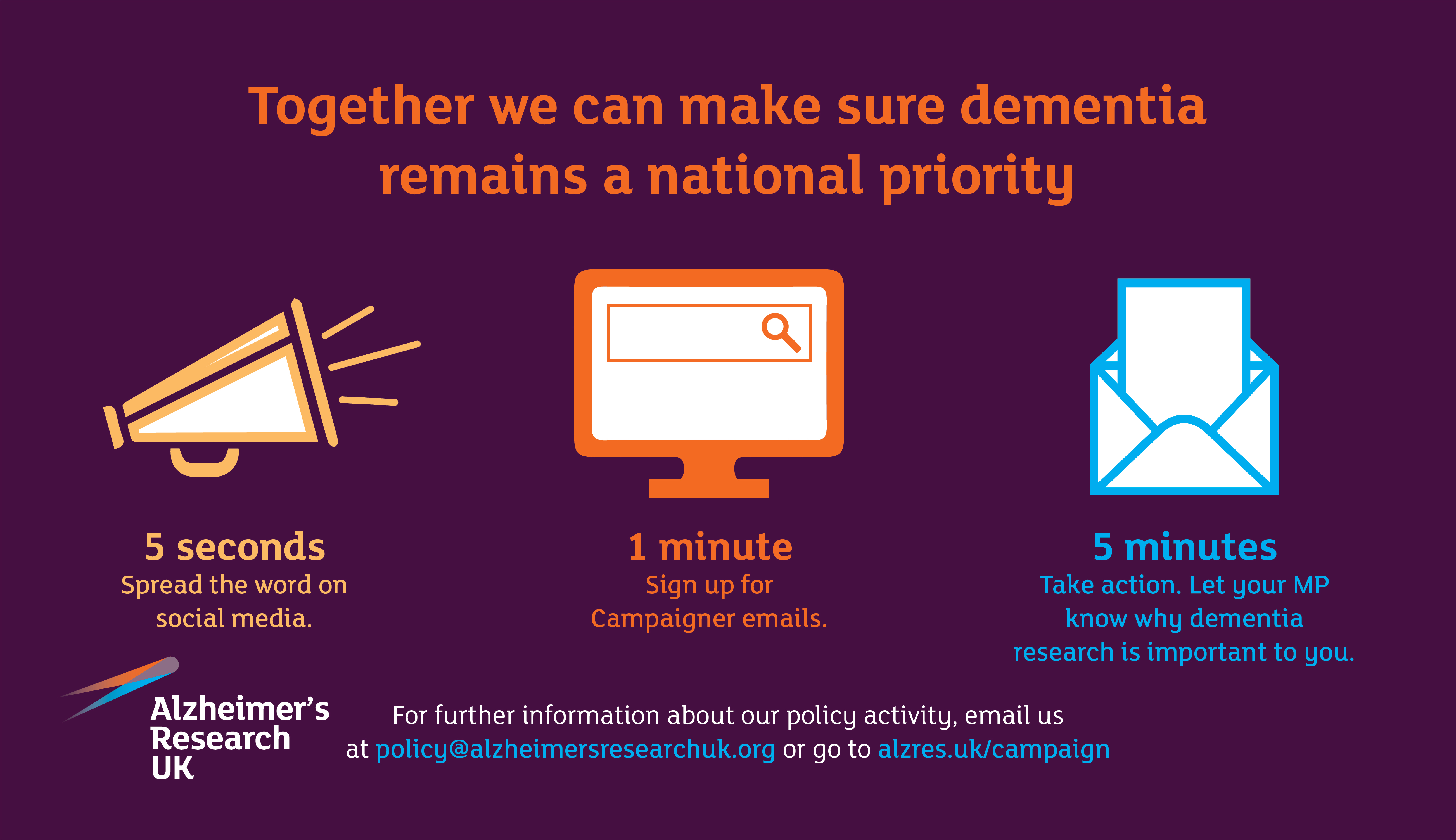 Campaign your way toolkit alzheimers research uk download image spiritdancerdesigns Images