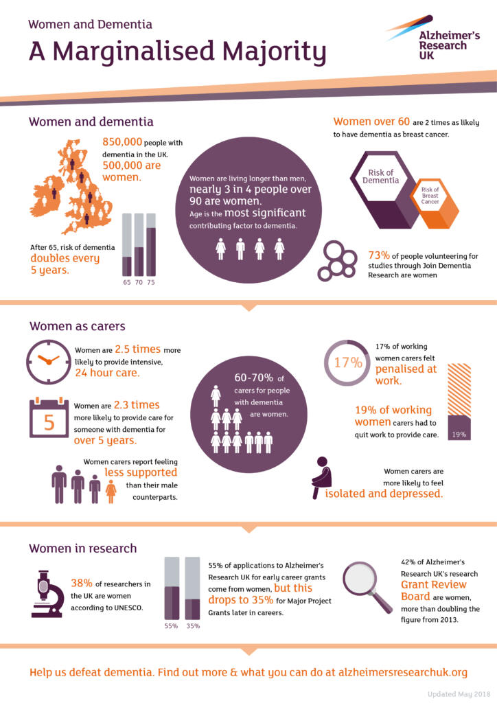 women-and-dementia