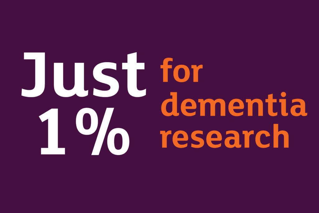 35,000 back Alzheimer's Research UK call for 'Just 1%'