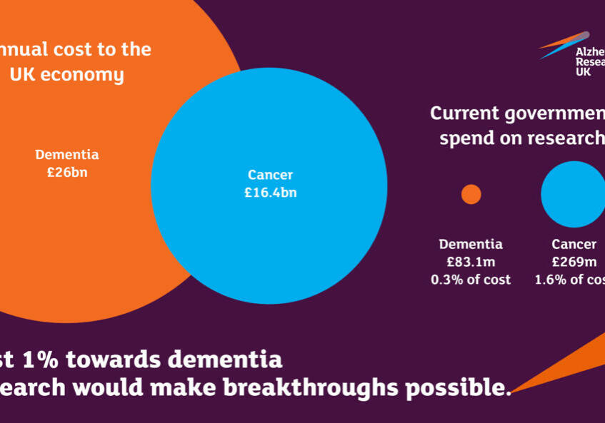 Cancer v dementia Infographic FINAL